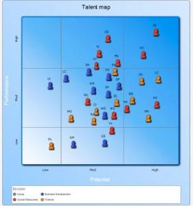 Talent management map screenshot