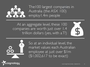 Chart of the market value of Australian employees