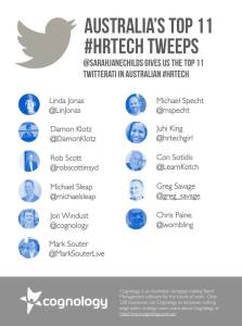 Top 11 HR Tech tweeps in Australia