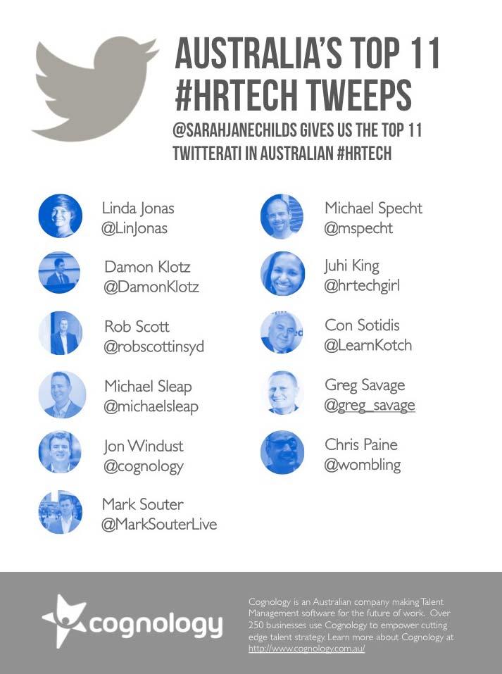 Top 11 HR Tech tweeps in Australia