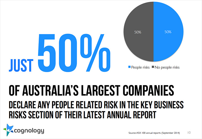 Graph of people related risks in Australia's largest companies annual report