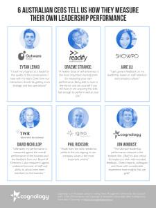 Leadership_performance_CEOs