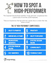 How-to-spot-a-high-performer