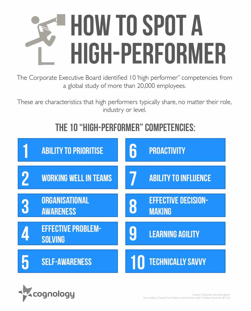 High performer competencies