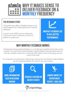 Monthly feedback frequency
