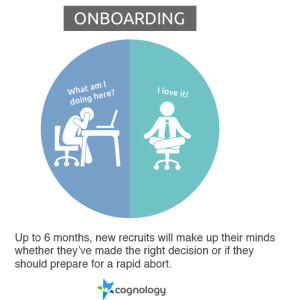Onboarding in the first 6 months