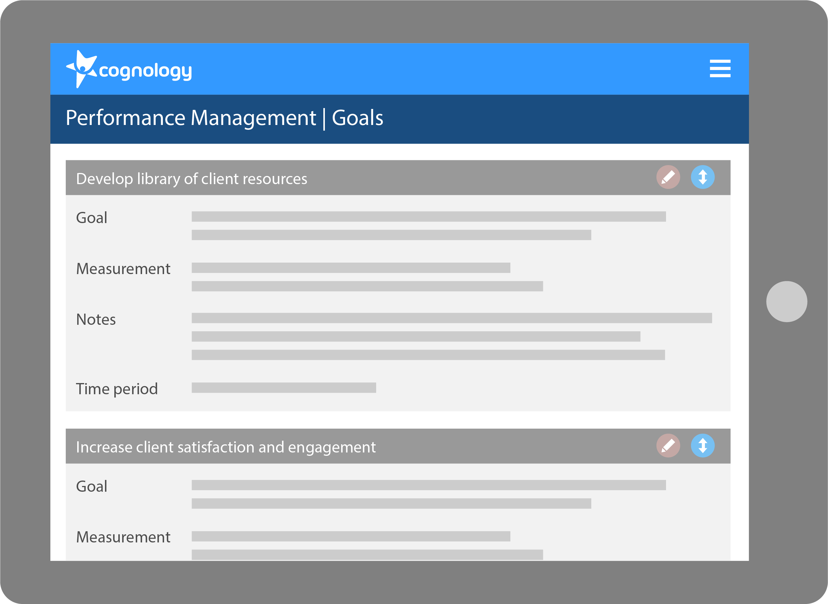 performance management cognology