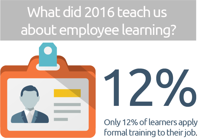 Employee learning infographic