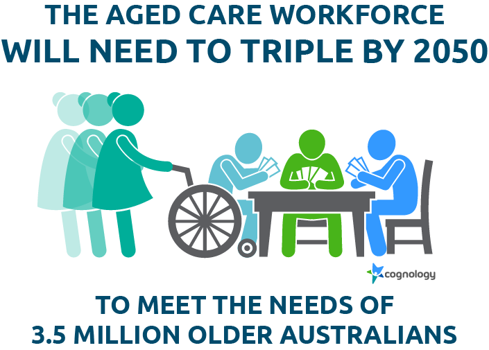 Aged Care Infographic
