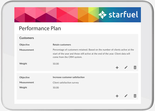 See our Performance Plan in a demo